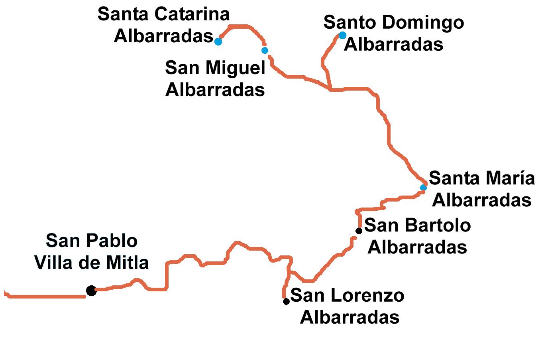Location of Albarradas towns